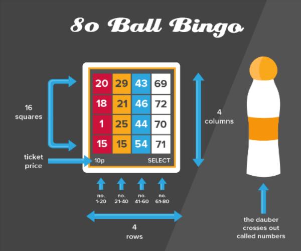 80 ball bingo image