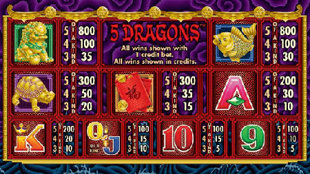 5 Dragons Slot pay table